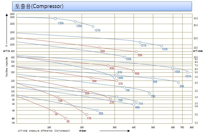 grap_compressor